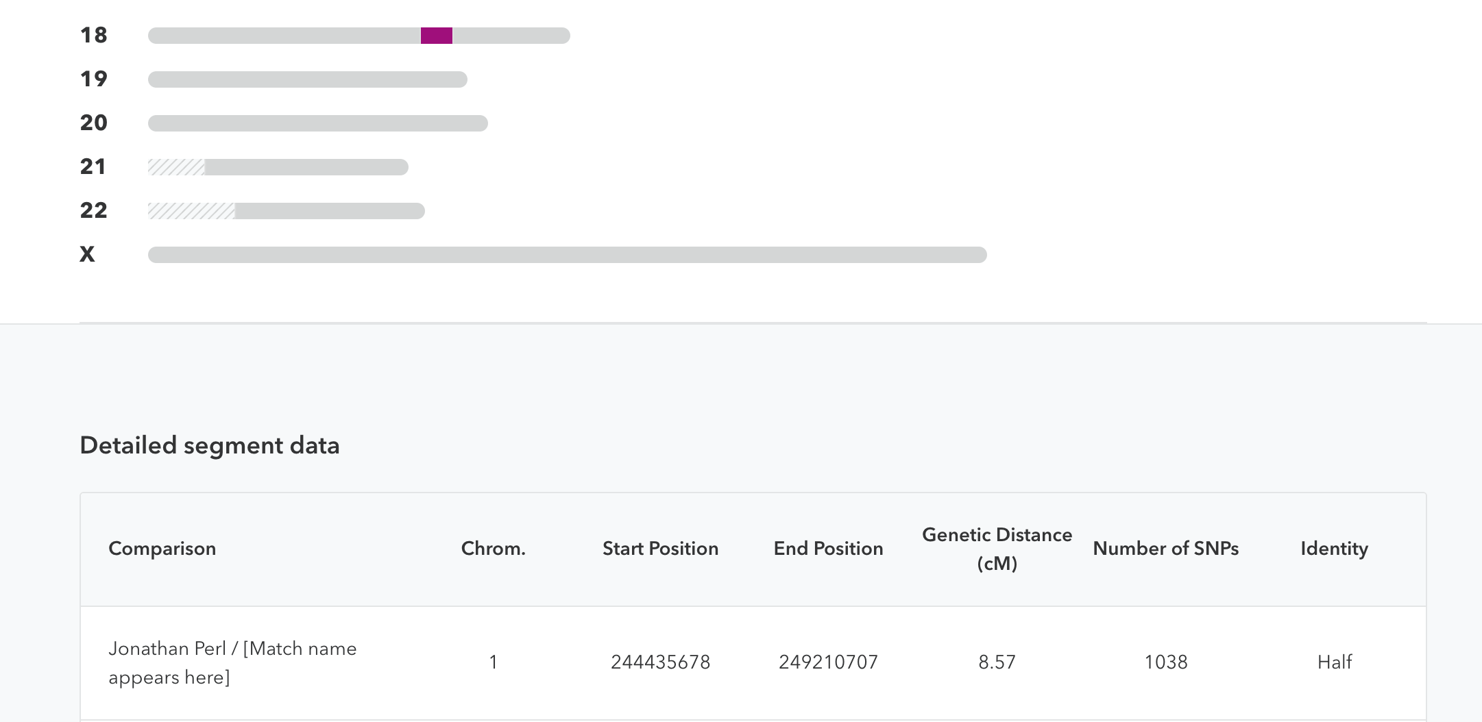 DNA Painter | Help and advice on how to use this site