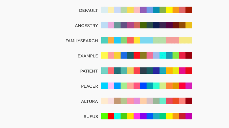 Colour-code your ancestors with preset palettes or your own custom choices